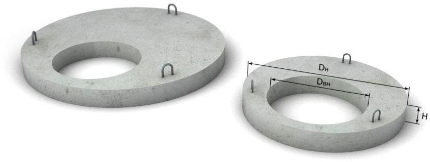 плита перекрытия колодца